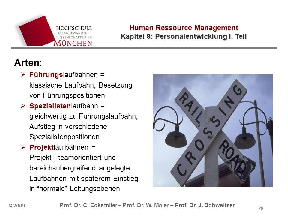 Human Ressource Management Kapitel 8: Personalentwicklung I. Teil © 2009 Prof. Dr. C. Eckstaller – Prof. Dr. W. Maier – Prof. Dr. J. Schweitzer Arten: