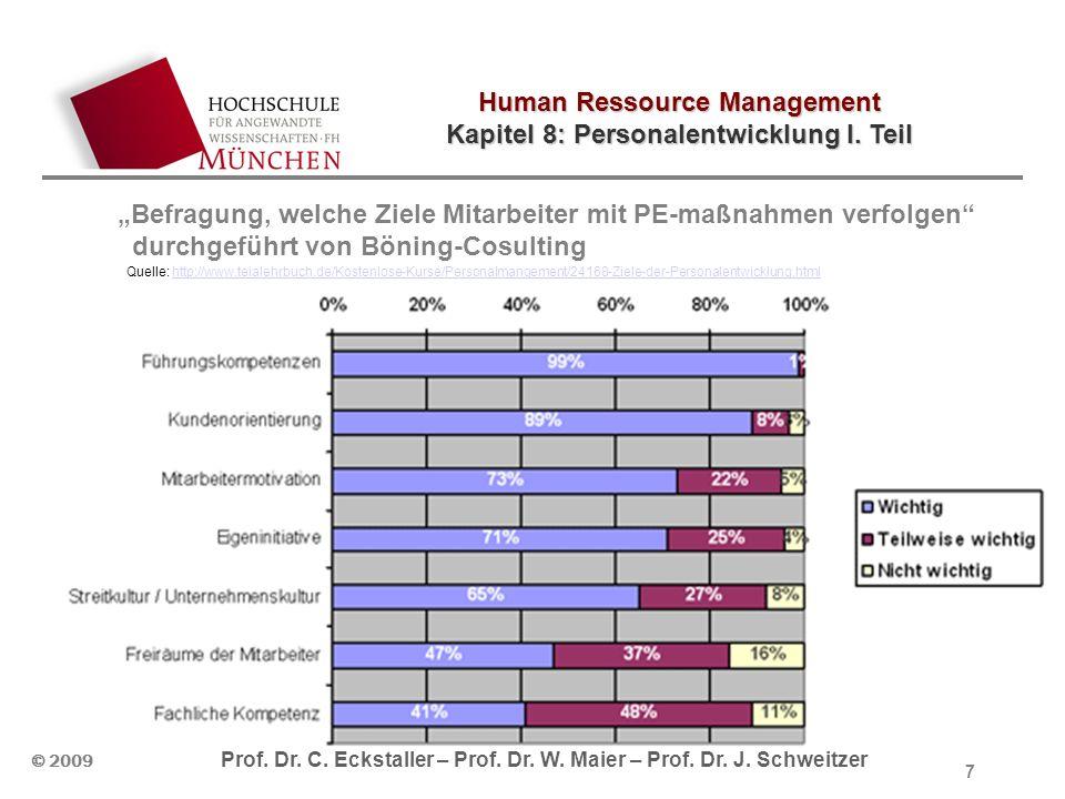 """Human Ressource Management Kapitel 8: Personalentwicklung I. Teil © 2009 Prof. Dr. C. Eckstaller – Prof. Dr. W. Maier – Prof. Dr. J. Schweitzer 7 """"Bef"""