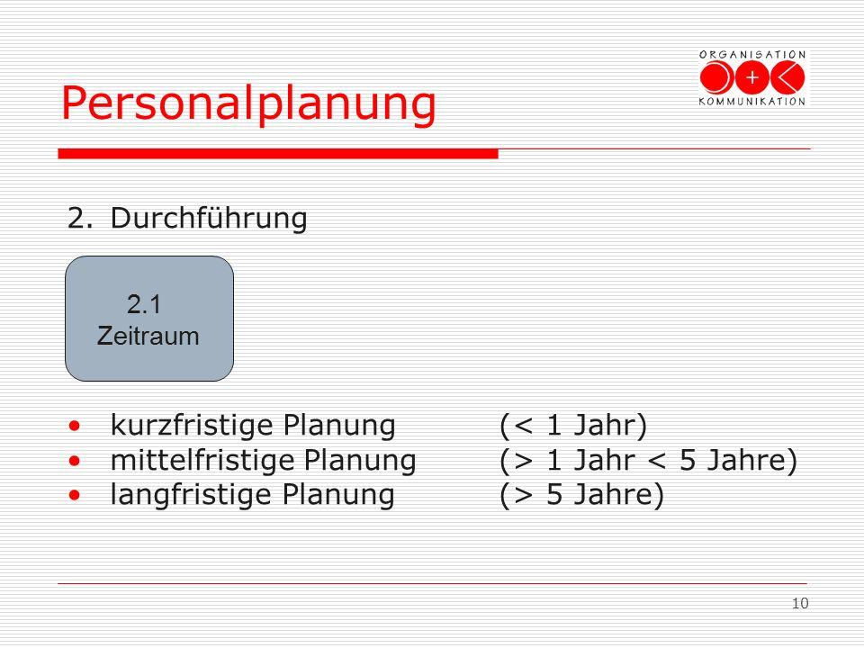 10 2.Durchführung kurzfristige Planung (< 1 Jahr) mittelfristige Planung (> 1 Jahr < 5 Jahre) langfristige Planung(> 5 Jahre) Personalplanung 2.1 Zeit