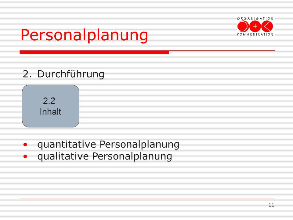 11 2.Durchführung quantitative Personalplanung qualitative Personalplanung Personalplanung 2.2 Inhalt