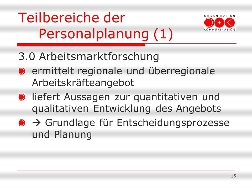 15 Teilbereiche der Personalplanung (1) 3.0 Arbeitsmarktforschung ermittelt regionale und überregionale Arbeitskräfteangebot liefert Aussagen zur quan