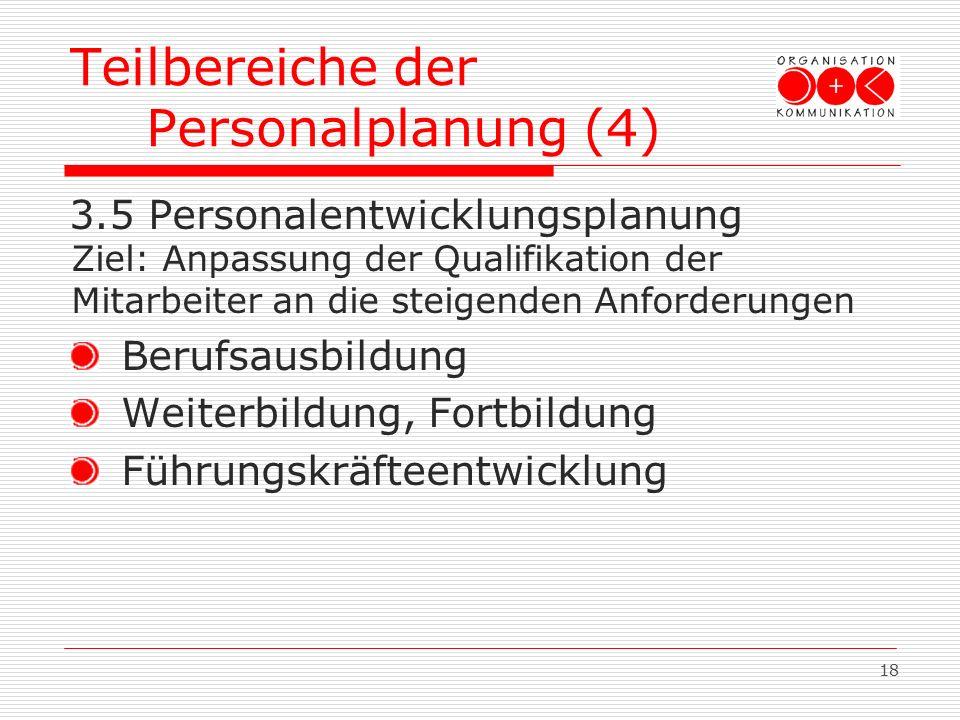 18 Teilbereiche der Personalplanung (4) 3.5 Personalentwicklungsplanung Ziel: Anpassung der Qualifikation der Mitarbeiter an die steigenden Anforderun