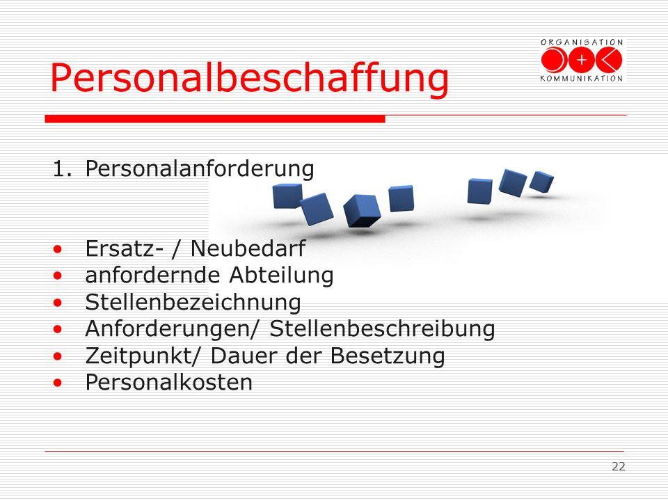 22 Personalbeschaffung 1.Personalanforderung Ersatz- / Neubedarf anfordernde Abteilung Stellenbezeichnung Anforderungen/ Stellenbeschreibung Zeitpunkt