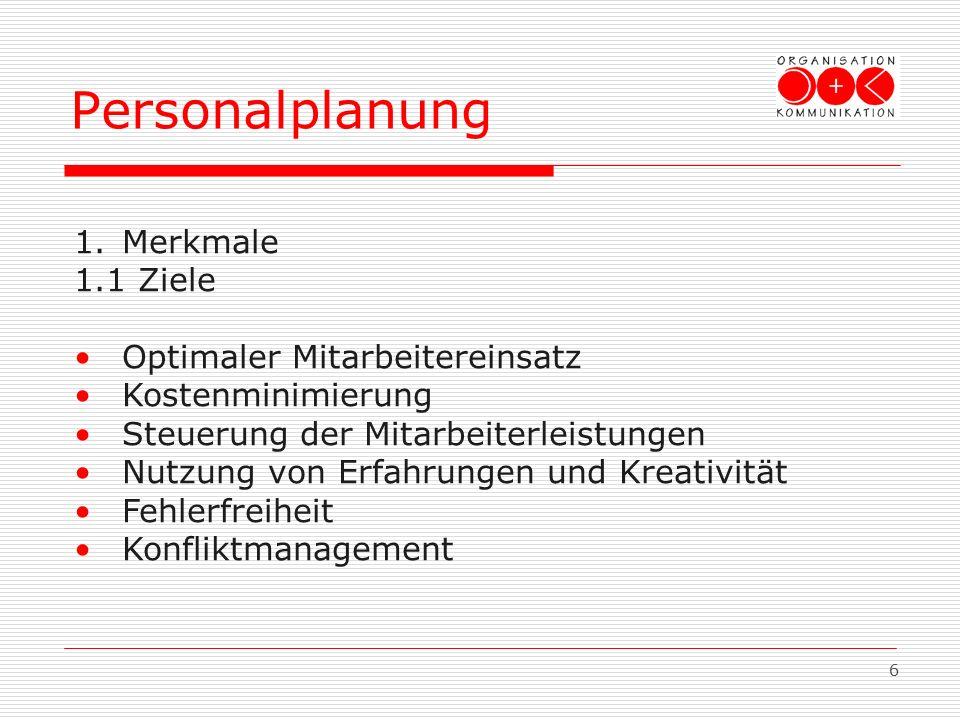 6 Personalplanung 1.Merkmale 1.1 Ziele Optimaler Mitarbeitereinsatz Kostenminimierung Steuerung der Mitarbeiterleistungen Nutzung von Erfahrungen und