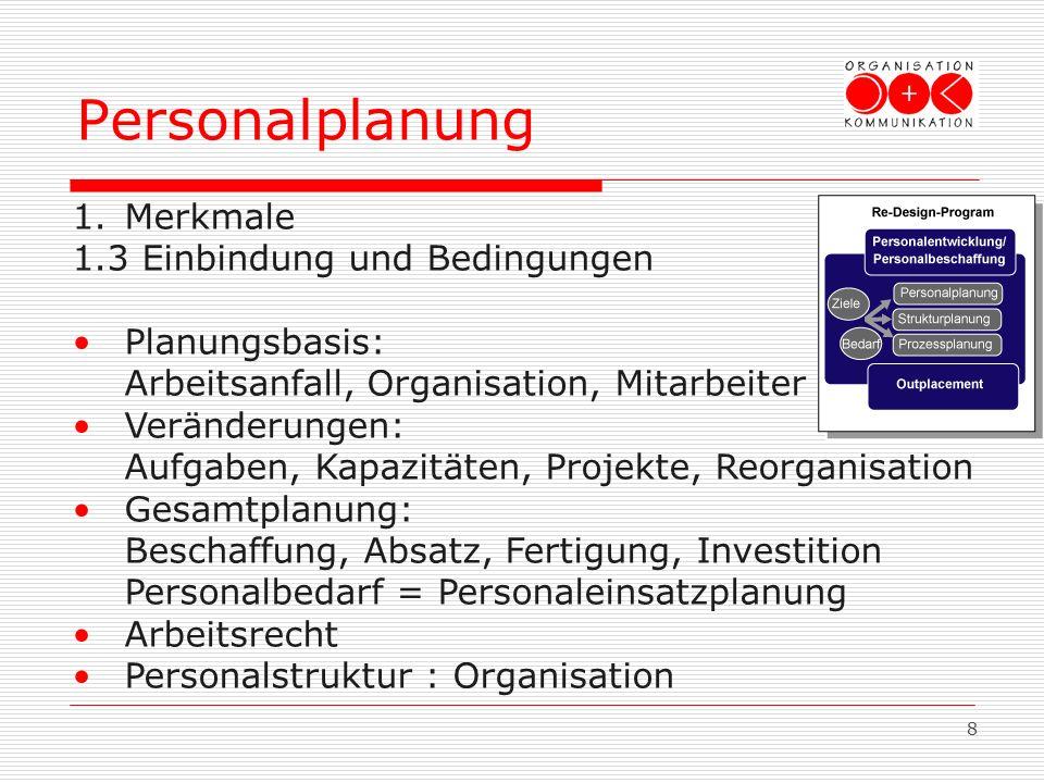 8 Personalplanung 1.Merkmale 1.3 Einbindung und Bedingungen Planungsbasis: Arbeitsanfall, Organisation, Mitarbeiter Veränderungen: Aufgaben, Kapazität