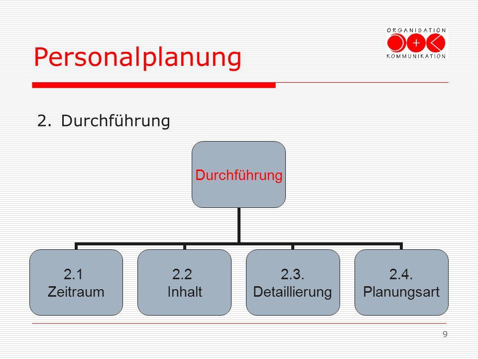 9 2.Durchführung Personalplanung Durchführung 2.1 Zeitraum 2.2 Inhalt 2.3. Detaillierung 2.4. Planungsart