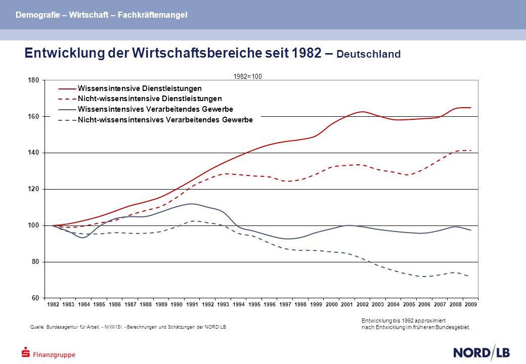 Entwicklung der Wirtschaftsbereiche seit 1982 – Deutschland Demografie – Wirtschaft – Fachkräftemangel