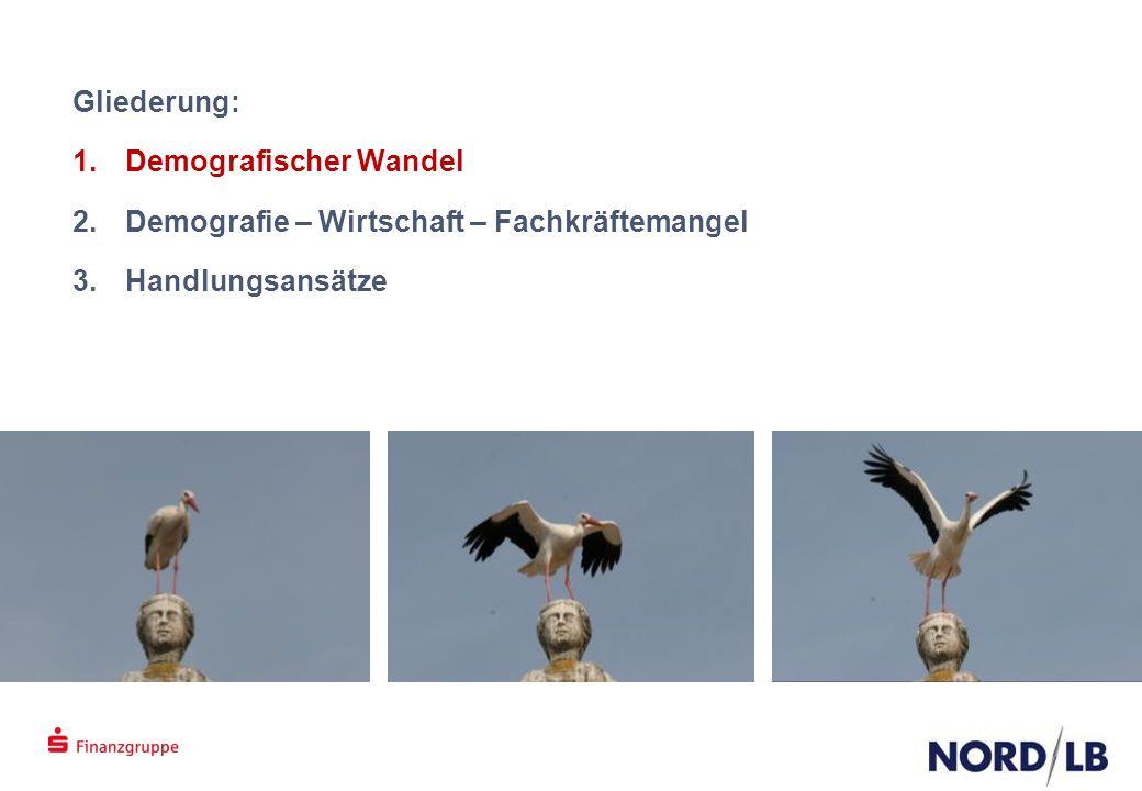 Bevölkerungsentwicklung und -prognose für Deutschland Quelle: Bundesamt für Statistik.