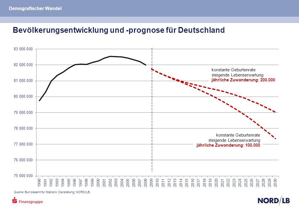 2007 Quelle: Bundesamt für Statistik.Darstellung: TU München.