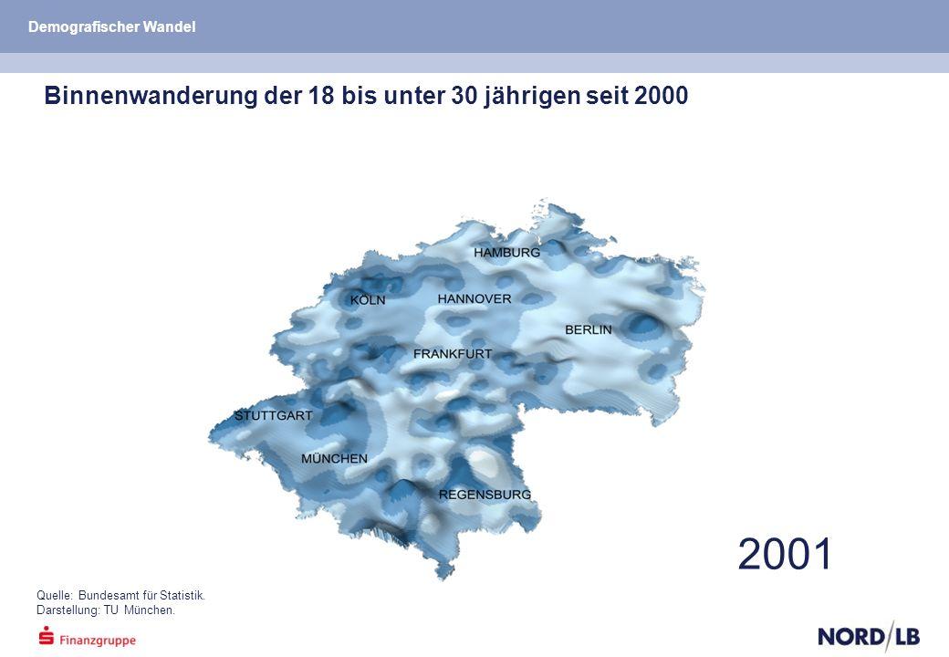 2001 Quelle: Bundesamt für Statistik. Darstellung: TU München.