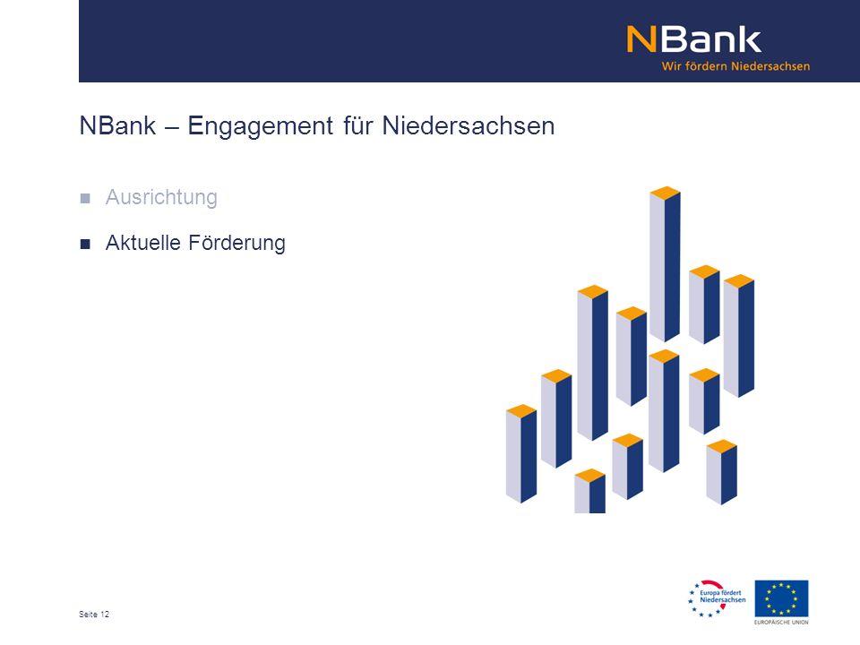 Seite 12 NBank – Engagement für Niedersachsen Ausrichtung Aktuelle Förderung
