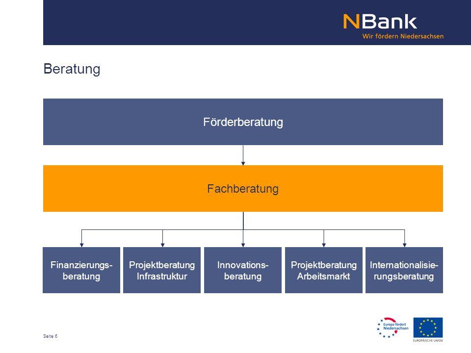 Seite 6 Förderberatung Beratung Fachberatung Finanzierungs- beratung Innovations- beratung Internationalisie- rungsberatung Projektberatung Infrastruktur Projektberatung Arbeitsmarkt