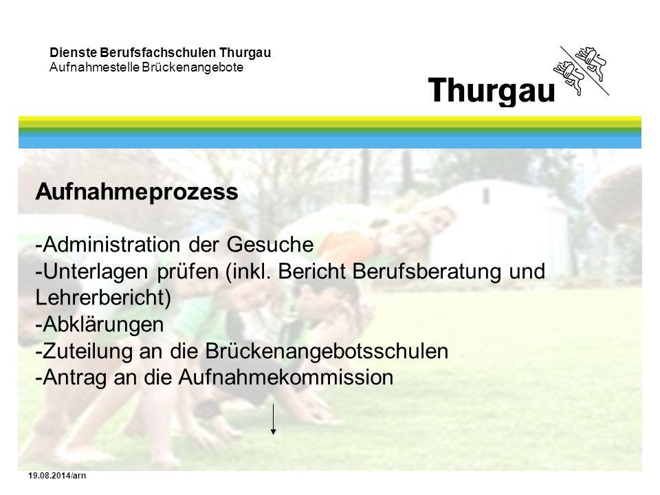 Dienste Berufsfachschulen Thurgau Aufnahmestelle Brückenangebote 19.08.2014/arn Aufnahmekommission Abweisung Überweisung an die BA-Schulen Frauenfeld Kreuzlingen Romanshorn Weinfelden BA-A/BA-P/PA-I BA-A/BA-P BA-A/BA-P/BA-I BA-H
