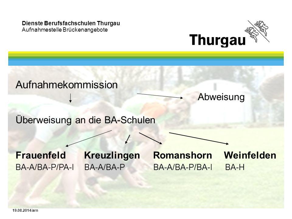 Dienste Berufsfachschulen Thurgau Aufnahmestelle Brückenangebote 19.08.2014/arn Aufnahmekommission Abweisung Überweisung an die BA-Schulen Frauenfeld