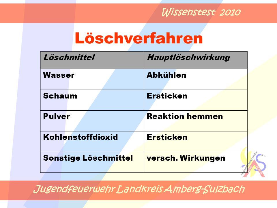 Jugendfeuerwehr Landkreis Amberg-Sulzbach Wissenstest 2010 LöschmittelHauptlöschwirkung WasserAbkühlen SchaumErsticken PulverReaktion hemmen KohlenstoffdioxidErsticken Sonstige Löschmittelversch.