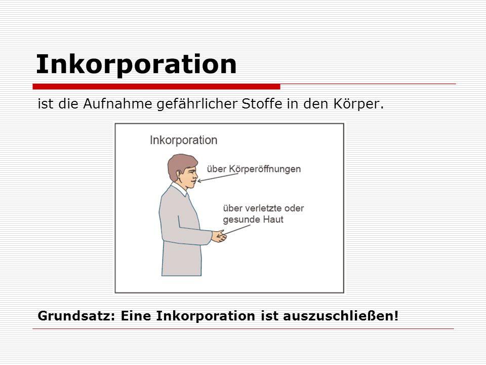 Inkorporation ist die Aufnahme gefährlicher Stoffe in den Körper. Grundsatz: Eine Inkorporation ist auszuschließen!