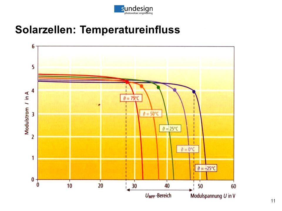 11 Solarzellen: Temperatureinfluss