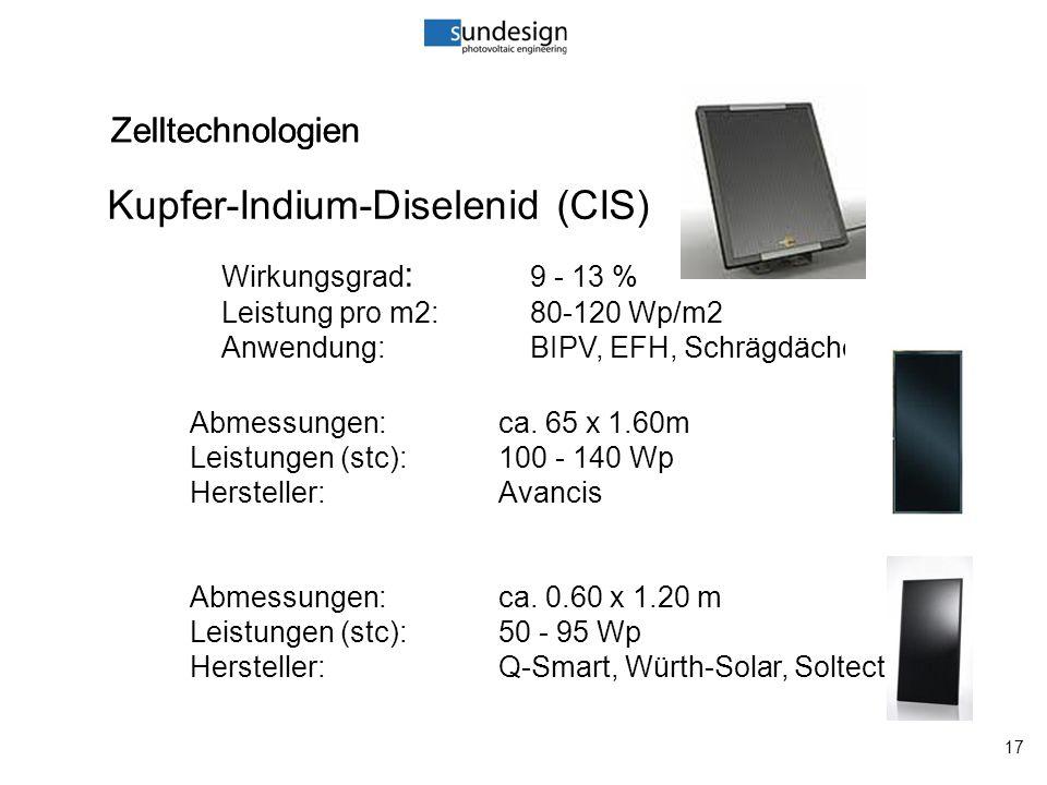 17 Zelltechnologien Kupfer-Indium-Diselenid (CIS) Zelltechnologien Wirkungsgrad : 9 - 13 % Leistung pro m2:80-120 Wp/m2 Anwendung:BIPV, EFH, Schrägdächer Abmessungen:ca.