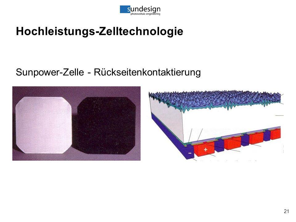 21 Hochleistungs-Zelltechnologie Sunpower-Zelle - Rückseitenkontaktierung