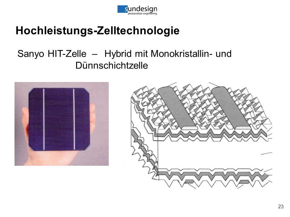 23 Hochleistungs-Zelltechnologie Sanyo HIT-Zelle – Hybrid mit Monokristallin- und Dünnschichtzelle