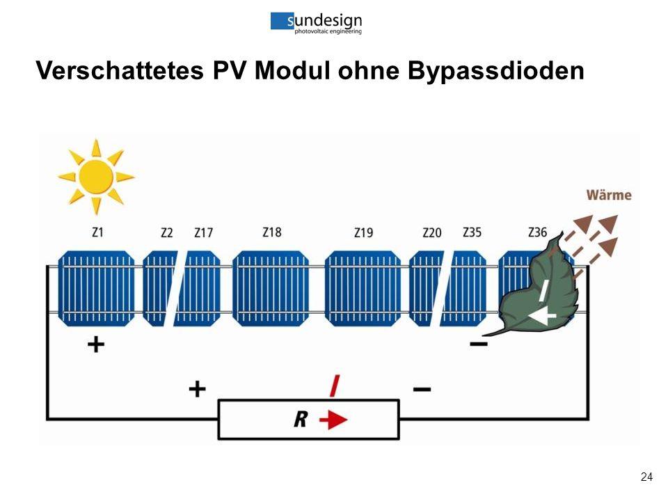 24 Verschattetes PV Modul ohne Bypassdioden