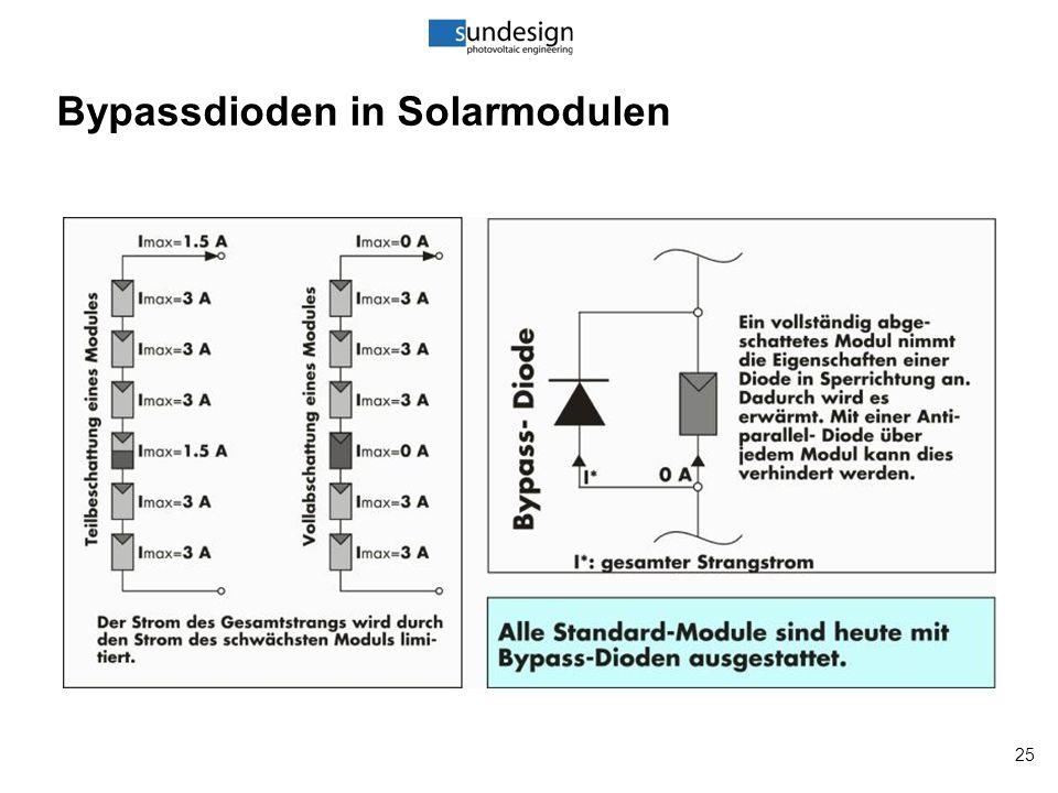 25 Bypassdioden in Solarmodulen
