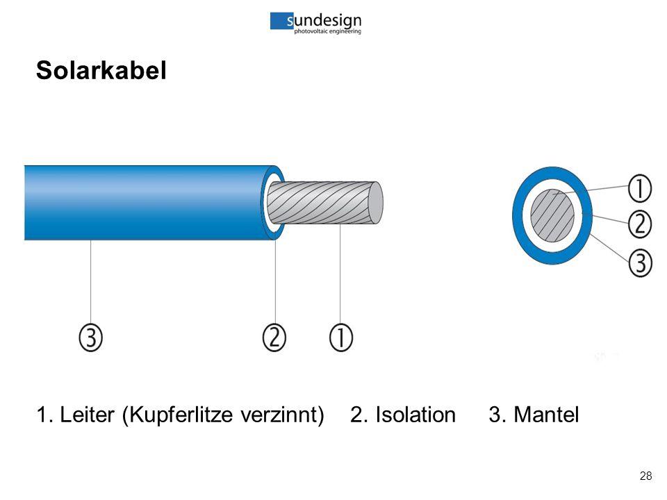 28 Solarkabel 1. Leiter (Kupferlitze verzinnt) 2. Isolation 3. Mantel