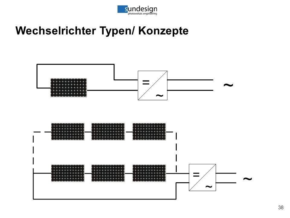 38 Wechselrichter Typen/ Konzepte