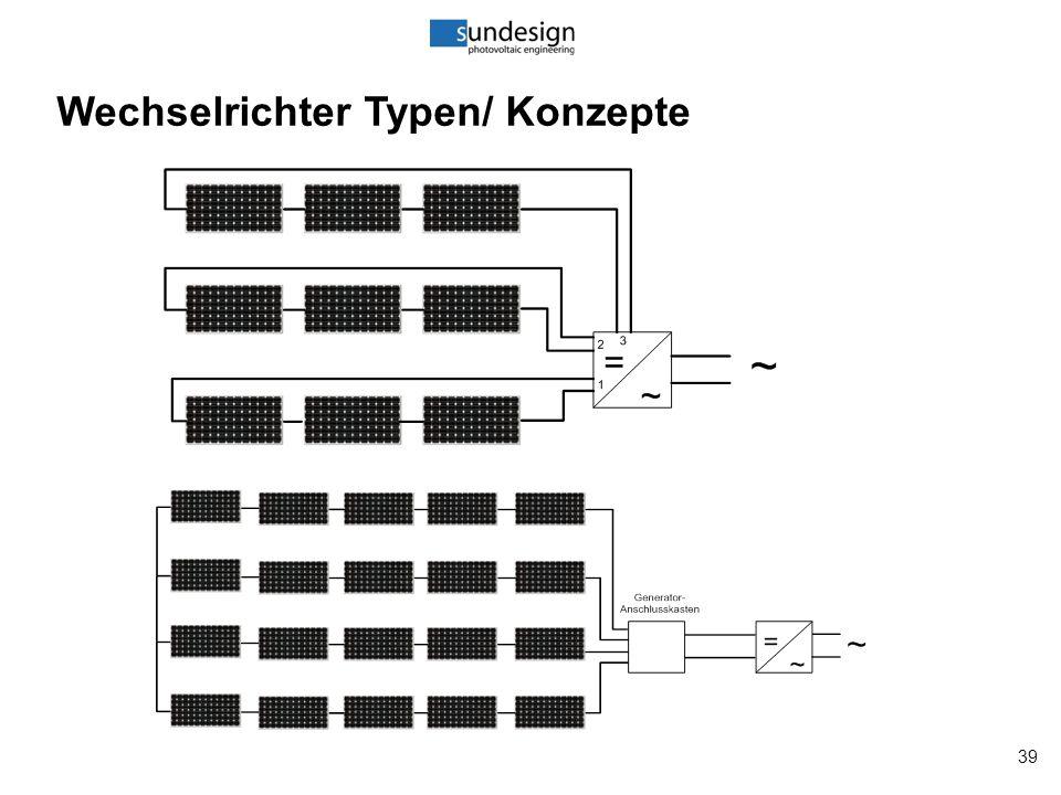 39 Wechselrichter Typen/ Konzepte