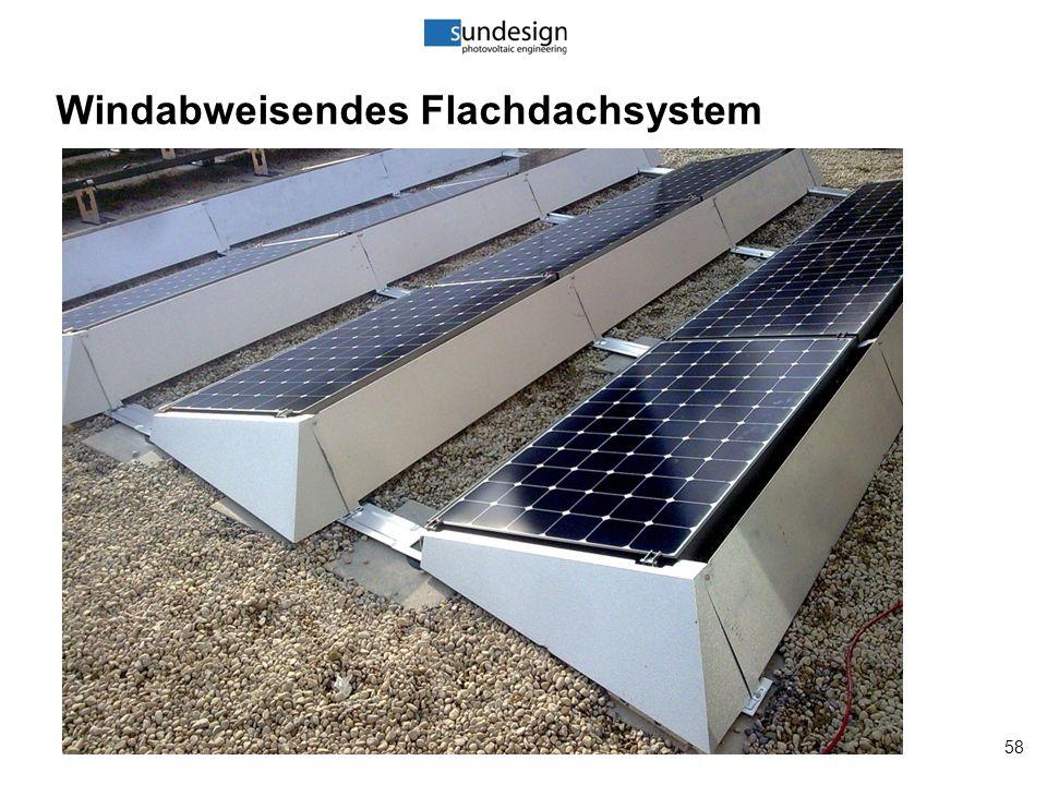 58 Windabweisendes Flachdachsystem