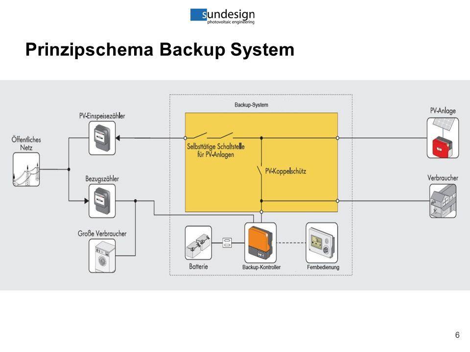 7 Backup System (Notstromanlage) 1 2 4 3 1: Wechselrichter 2: Insel-Wechselrichter 3: Batterieblock 4: Umschalteinrichtung
