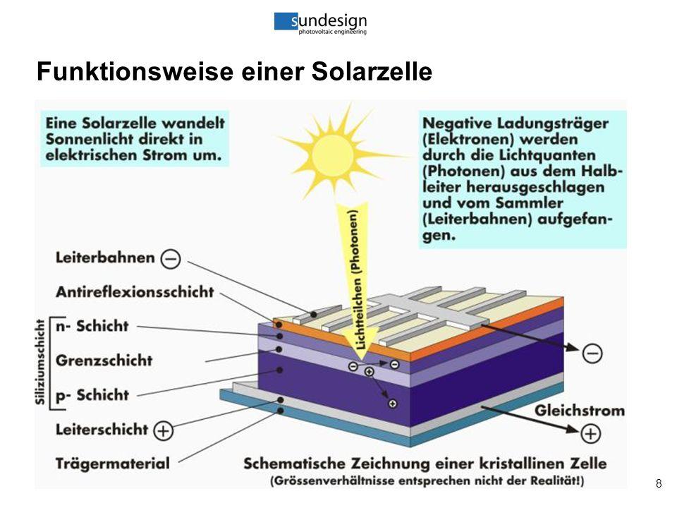 8 Funktionsweise einer Solarzelle