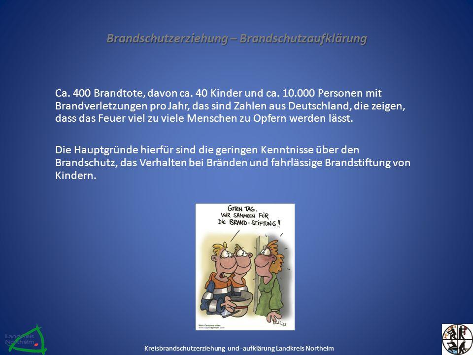 Brandschutzerziehung – Brandschutzaufklärung Ca. 400 Brandtote, davon ca.