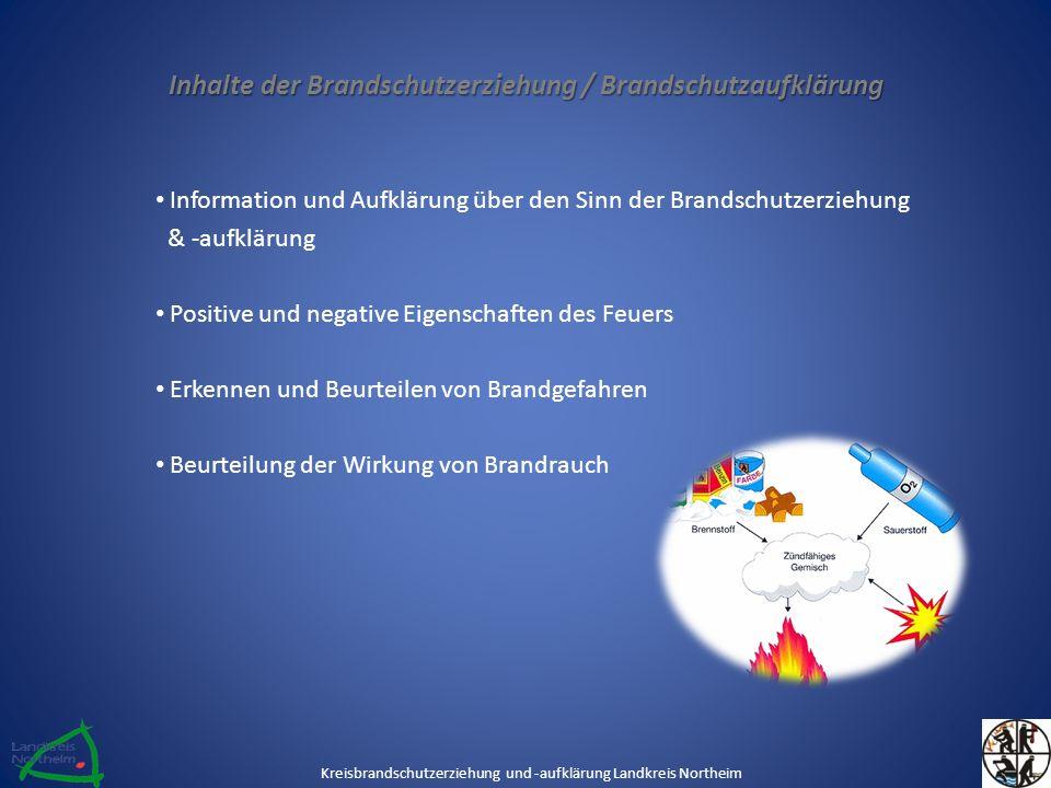 Inhalte der Brandschutzerziehung / Brandschutzaufklärung Information und Aufklärung über den Sinn der Brandschutzerziehung & -aufklärung Positive und