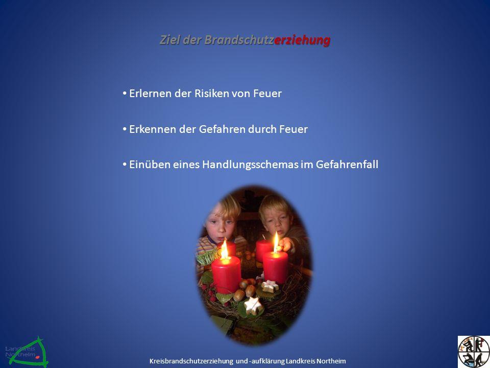 Gemeldete Brandschutzerzieher/innen im LK NOM Kreisbrandschutzerziehung und -aufklärung Landkreis Northeim