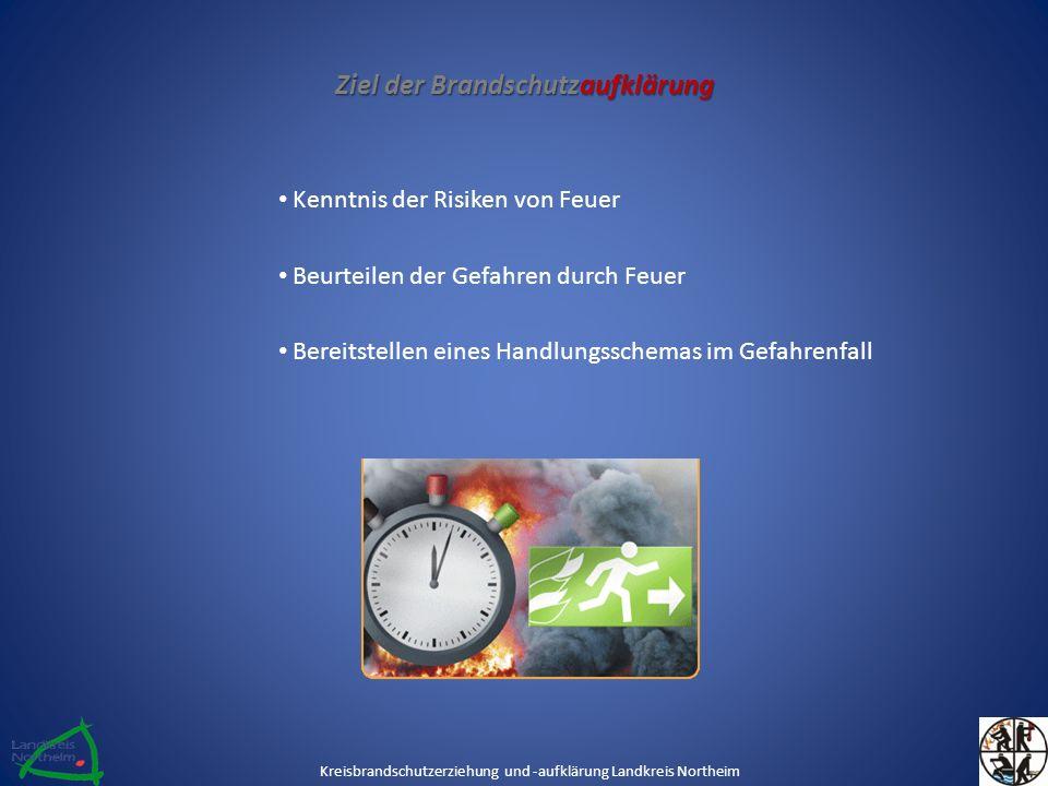 Ziel der Brandschutzaufklärung Kenntnis der Risiken von Feuer Beurteilen der Gefahren durch Feuer Bereitstellen eines Handlungsschemas im Gefahrenfall Kreisbrandschutzerziehung und -aufklärung Landkreis Northeim
