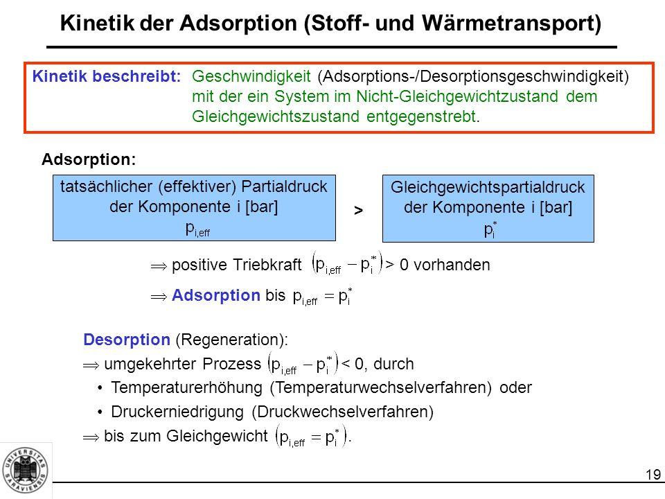 19 Kinetik beschreibt:Geschwindigkeit (Adsorptions-/Desorptionsgeschwindigkeit) mit der ein System im Nicht-Gleichgewichtzustand dem Gleichgewichtszustand entgegenstrebt.
