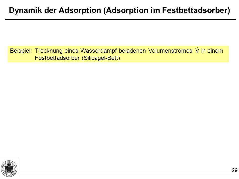 29 Dynamik der Adsorption (Adsorption im Festbettadsorber) Beispiel:Trocknung eines Wasserdampf beladenen Volumenstromes in einem Festbettadsorber (Silicagel-Bett)