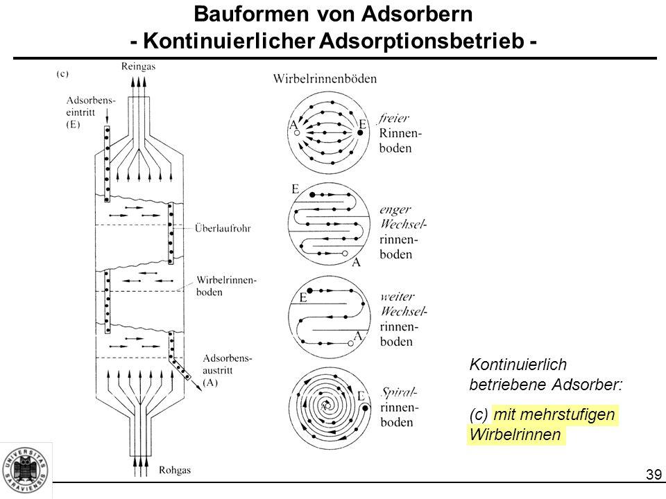 39 Bauformen von Adsorbern - Kontinuierlicher Adsorptionsbetrieb - Kontinuierlich betriebene Adsorber: (c) mit mehrstufigen Wirbelrinnen