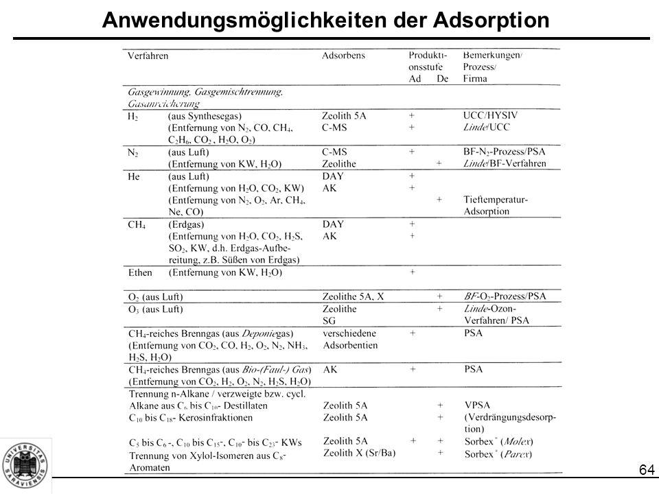64 Anwendungsmöglichkeiten der Adsorption