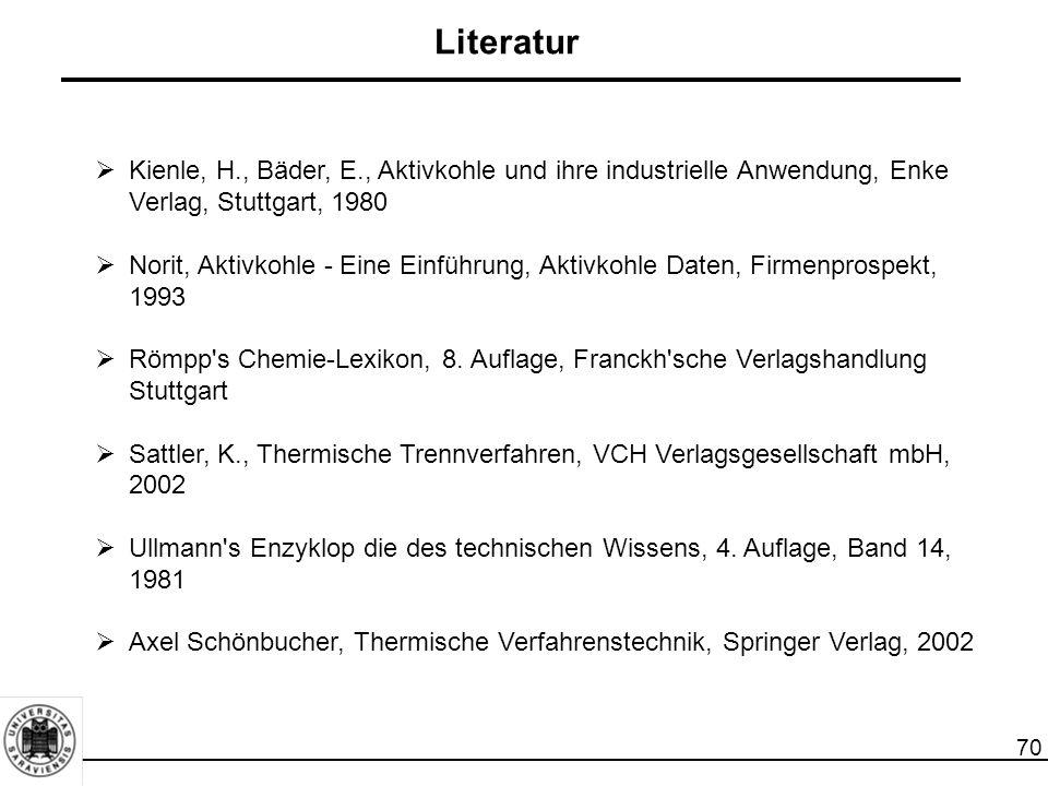 70  Kienle, H., Bäder, E., Aktivkohle und ihre industrielle Anwendung, Enke Verlag, Stuttgart, 1980  Norit, Aktivkohle - Eine Einführung, Aktivkohle Daten, Firmenprospekt, 1993  Römpp s Chemie-Lexikon, 8.