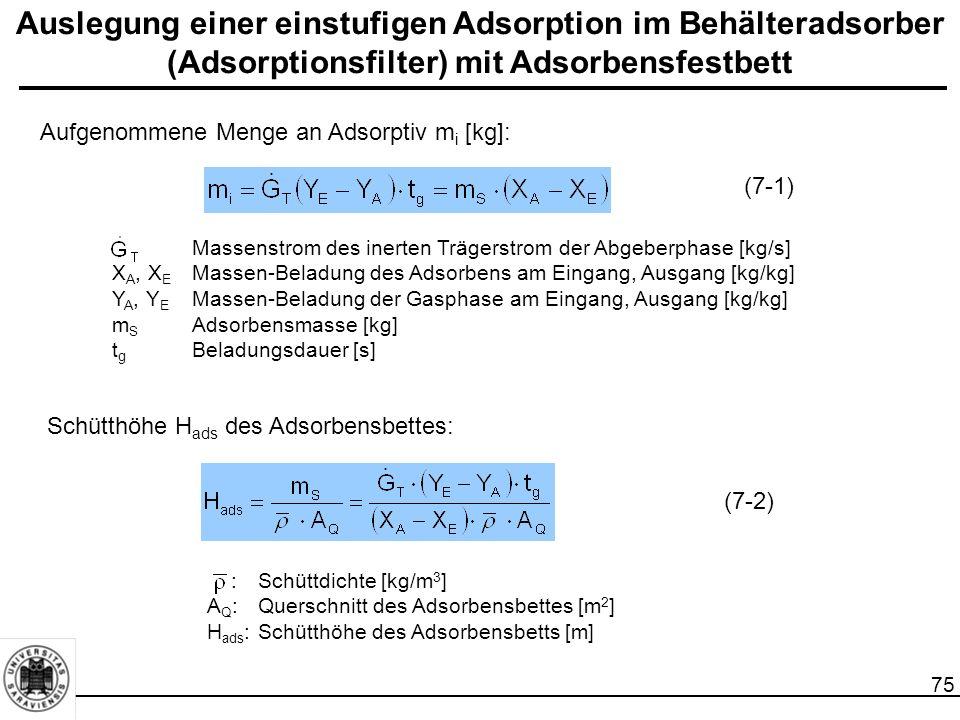 75 Auslegung einer einstufigen Adsorption im Behälteradsorber (Adsorptionsfilter) mit Adsorbensfestbett Aufgenommene Menge an Adsorptiv m i [kg]: Massenstrom des inerten Trägerstrom der Abgeberphase [kg/s] X A, X E Massen-Beladung des Adsorbens am Eingang, Ausgang [kg/kg] Y A, Y E Massen-Beladung der Gasphase am Eingang, Ausgang [kg/kg] m S Adsorbensmasse [kg] t g Beladungsdauer [s] Schütthöhe H ads des Adsorbensbettes: (7-1) (7-2) :Schüttdichte [kg/m 3 ] A Q :Querschnitt des Adsorbensbettes [m 2 ] H ads :Schütthöhe des Adsorbensbetts [m]