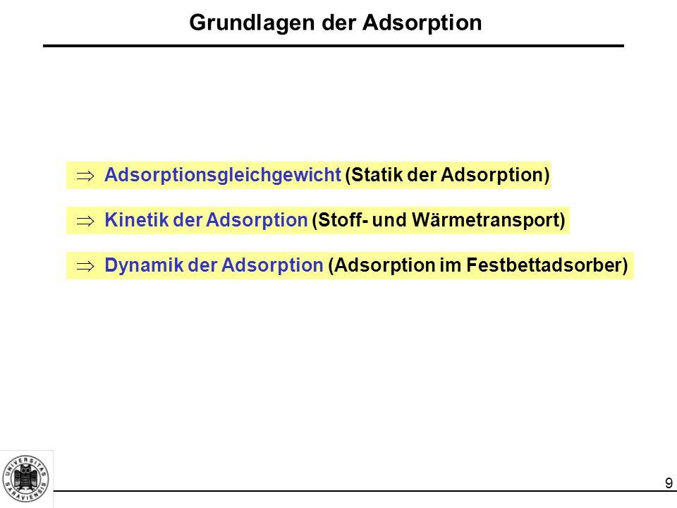9 Grundlagen der Adsorption  Adsorptionsgleichgewicht (Statik der Adsorption)  Kinetik der Adsorption (Stoff- und Wärmetransport)  Dynamik der Adsorption (Adsorption im Festbettadsorber)