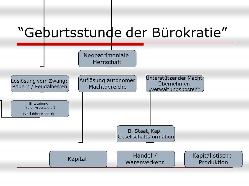 """""""Geburtsstunde der Bürokratie"""" Neopatrimoniale Herrschaft Loslösung vom Zwang: Bauern / Feudalherren Unterstützer der Macht Übernehmen """"Verwaltungspos"""
