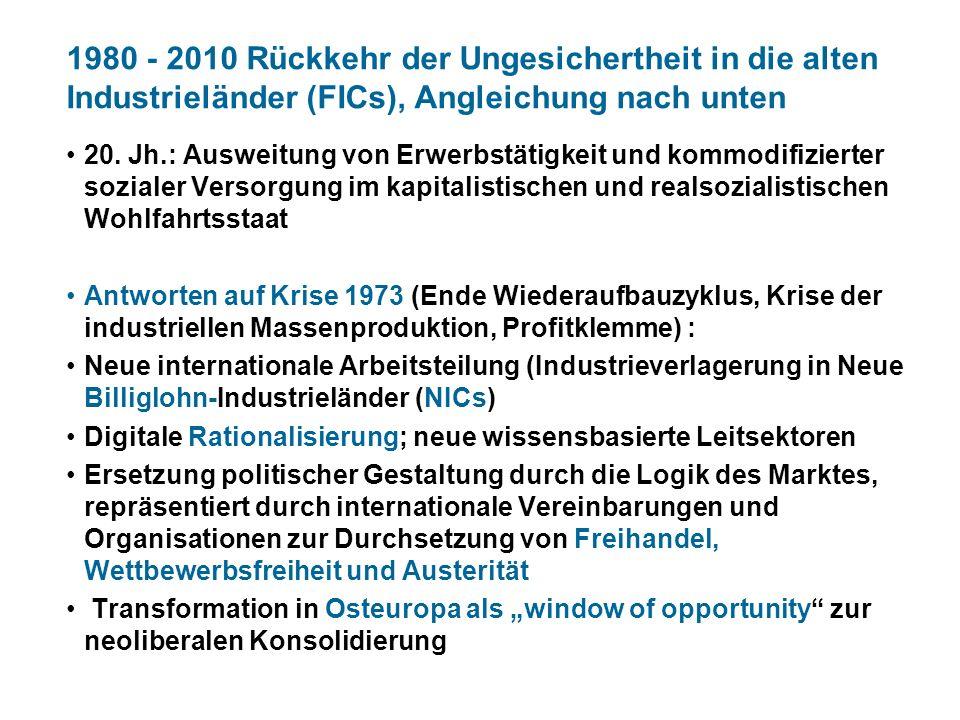 1980 - 2010 Rückkehr der Ungesichertheit in die alten Industrieländer (FICs), Angleichung nach unten 20. Jh.: Ausweitung von Erwerbstätigkeit und komm