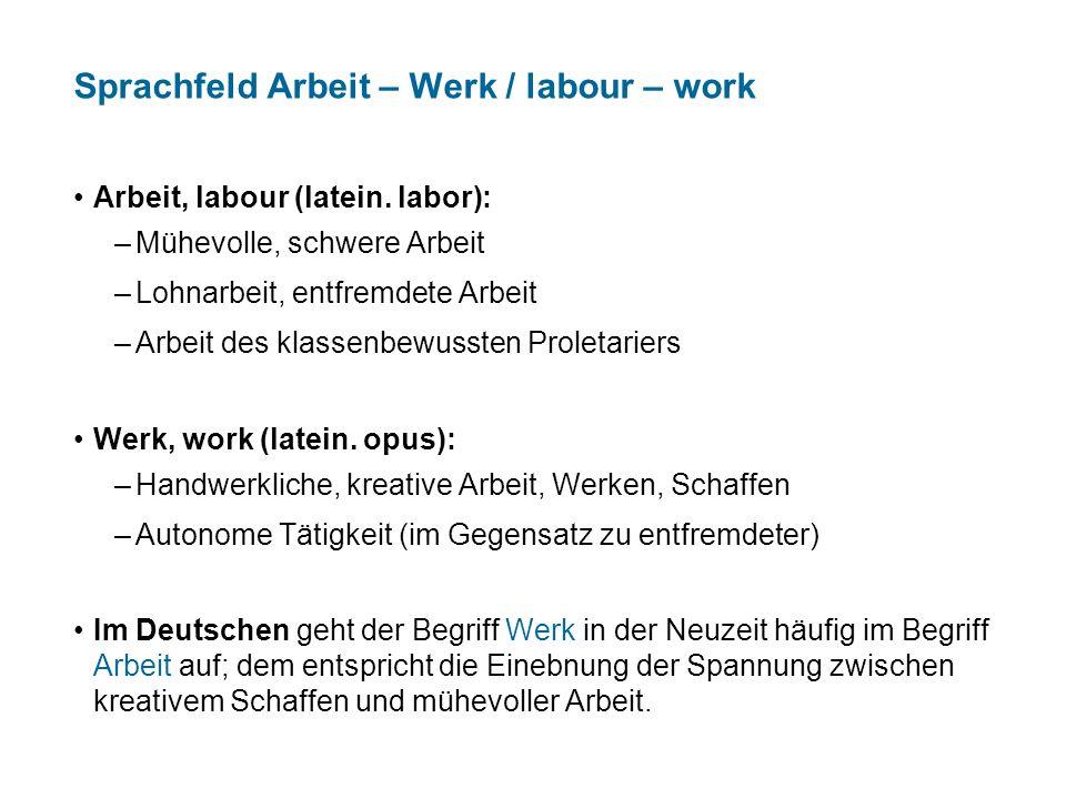 Sprachfeld Arbeit – Werk / labour – work Arbeit, labour (latein. labor): –Mühevolle, schwere Arbeit –Lohnarbeit, entfremdete Arbeit –Arbeit des klasse