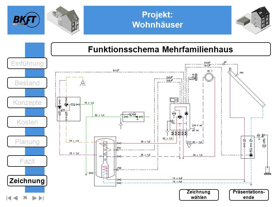 36 Projekt: Wohnhäuser Ge Funktionsschema Mehrfamilienhaus Einführung Bestand Fazit Kosten Konzepte Planung Zeichnung wählen Präsentations- ende