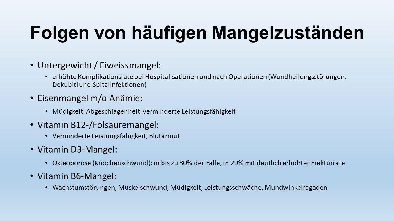 Folgen von häufigen Mangelzuständen Untergewicht / Eiweissmangel: erhöhte Komplikationsrate bei Hospitalisationen und nach Operationen (Wundheilungsst