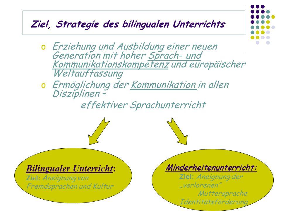 oErziehung und Ausbildung einer neuen Generation mit hoher Sprach- und Kommunikationskompetenz und europäischer Weltauffassung oErmöglichung der Kommu