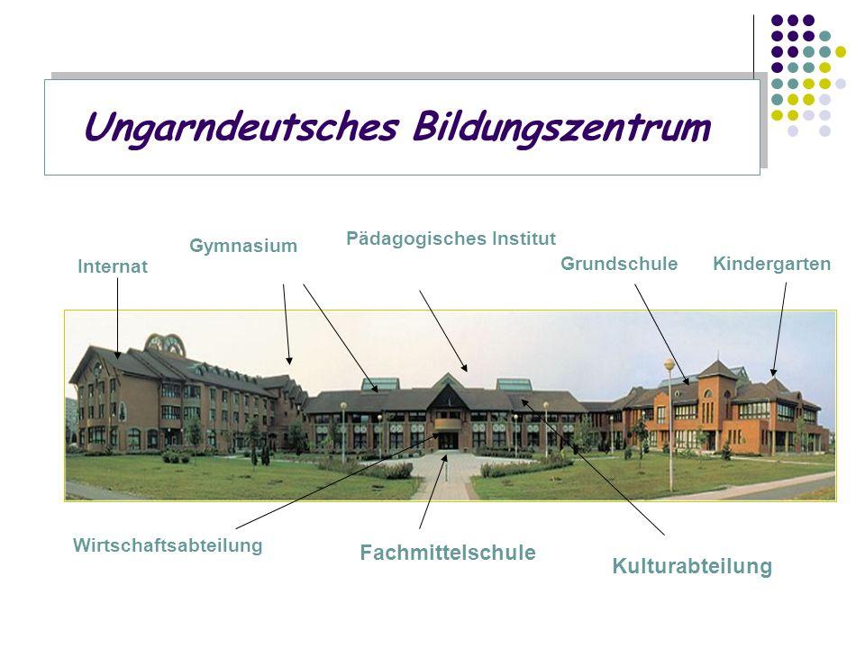 Ungarndeutsches Bildungszentrum Internat Gymnasium Pädagogisches Institut Grundschule Kindergarten Kulturabteilung Wirtschaftsabteilung Kulturabteilun